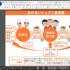【EVENT】1/26 #おたがいハマセミナー「ケアとシェアで推進する地域循環型経済ヨコハマ~助け合いシェアご飯で実現するソーシャルインクルージョンの新しい形」
